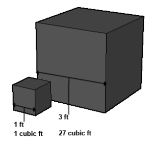 squarecubelaw_fixed_498