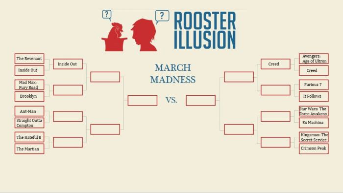 March Madness Round 3
